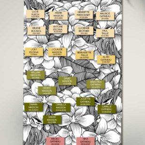 Arbre généalogique décoratif à offrir modèle Flower